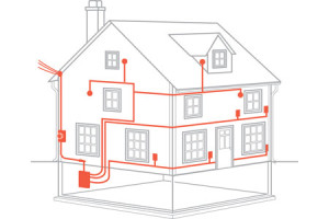 Can I Get Homeowners Insurance with Aluminum Wiring